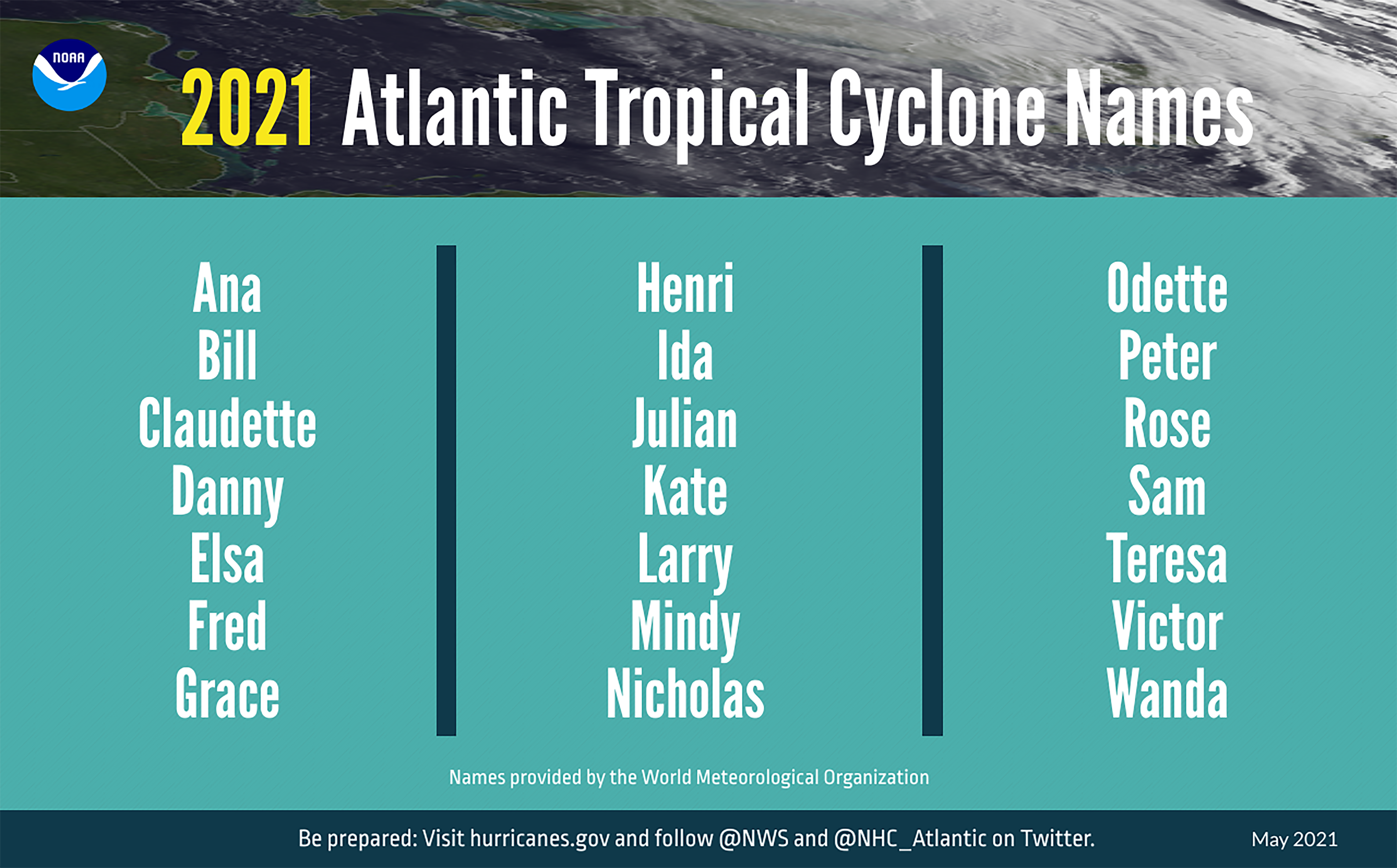 A summary graphic showing an alphabetical list of the 2021 Atlantic tropical cyclonenames as selected by the World Meteorological Organization. The first named stormof the season.The official start of the Atlantic hurricane season is June 1 and runsthrough November 30.